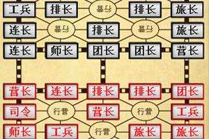 《天天军棋》游戏画面1